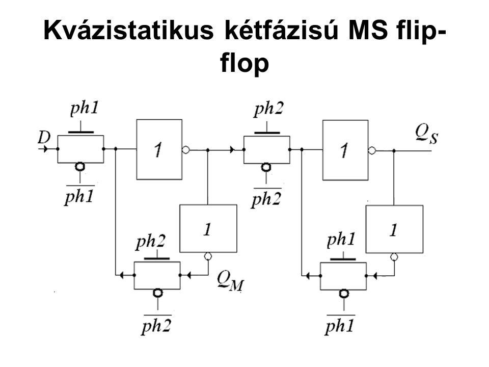 CMOS áramkörök Kvázistatikus kétfázisú MS flip- flop