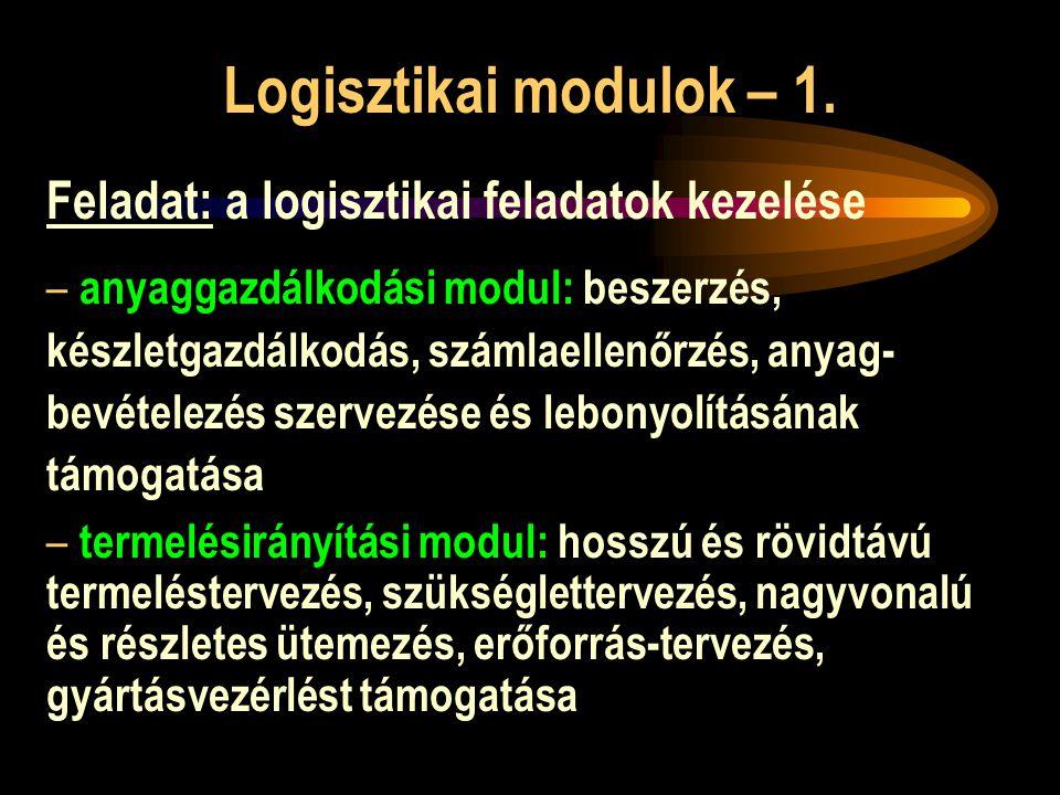 Logisztikai modulok – 1. Feladat: a logisztikai feladatok kezelése – anyaggazdálkodási modul: beszerzés, készletgazdálkodás, számlaellenőrzés, anyag-