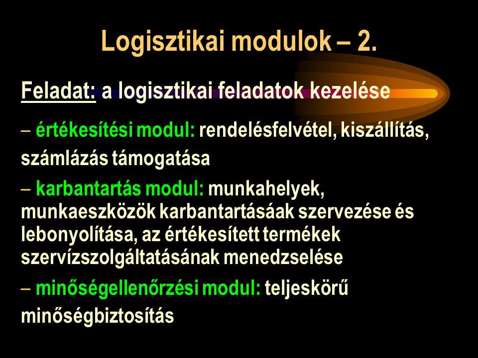Logisztikai modulok – 2. Feladat: a logisztikai feladatok kezelése – értékesítési modul: rendelésfelvétel, kiszállítás, számlázás támogatása – karbant