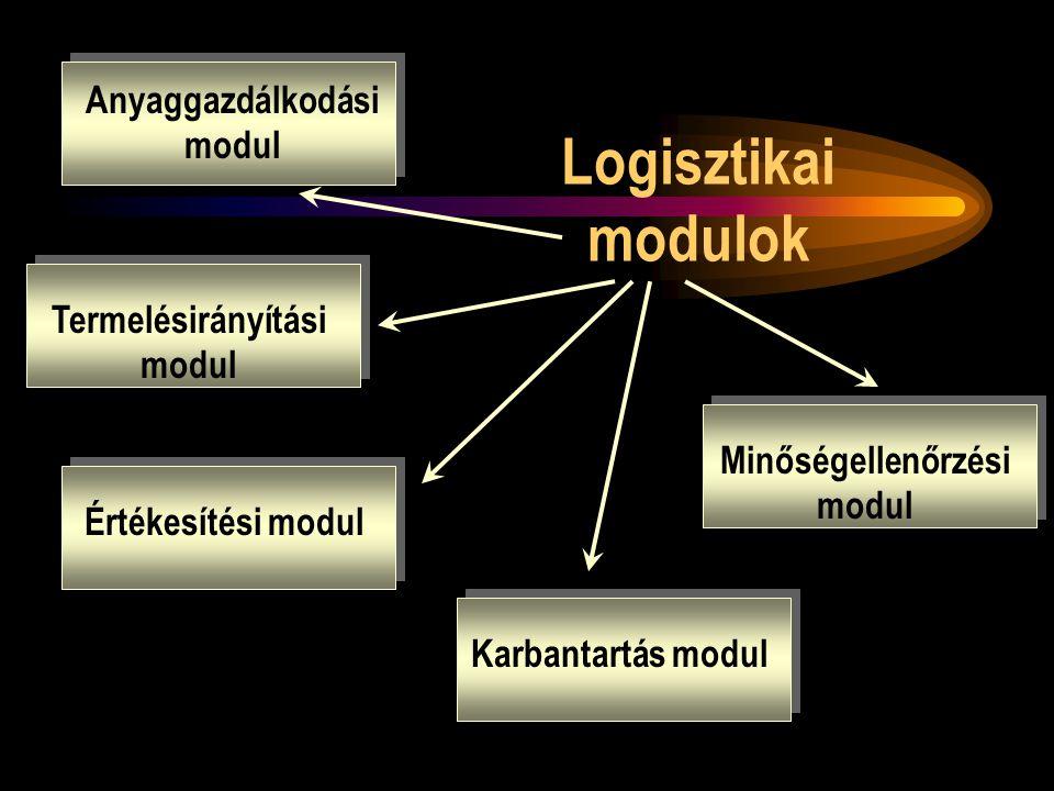 Logisztikai modulok Anyaggazdálkodási modul Termelésirányítási modul Értékesítési modulKarbantartás modulMinőségellenőrzési modul