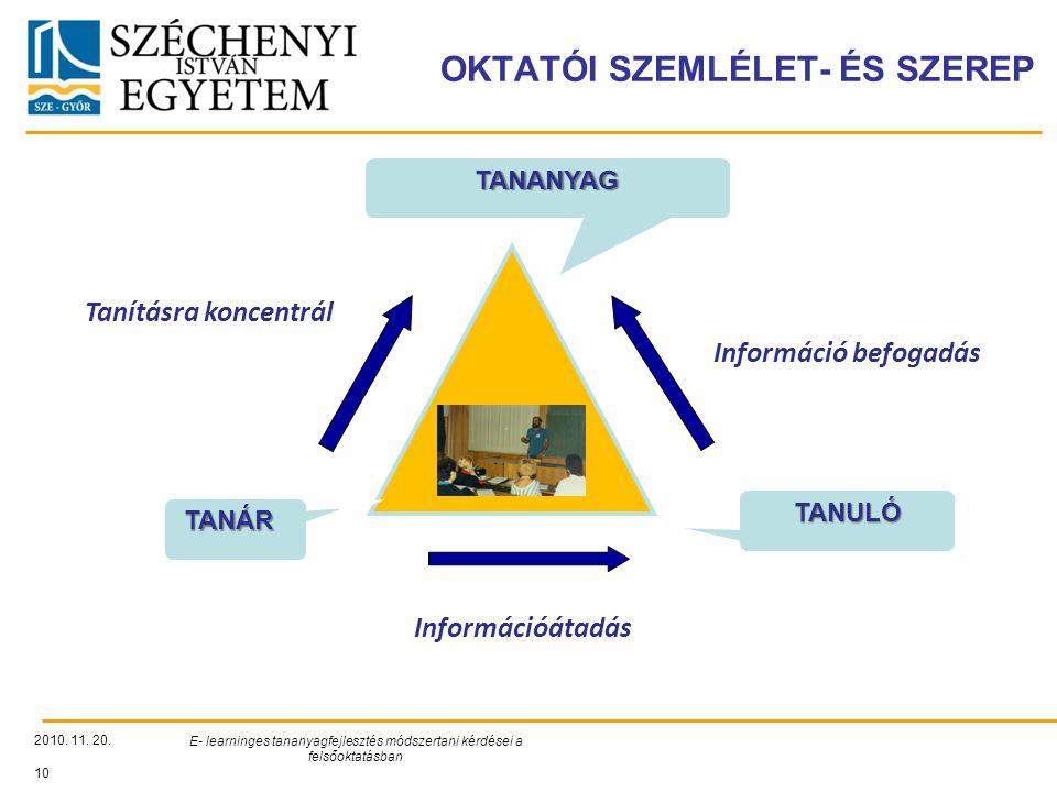TANULÓ OKTATÓI SZEMLÉLET- ÉS SZEREP 2010.11. 20.