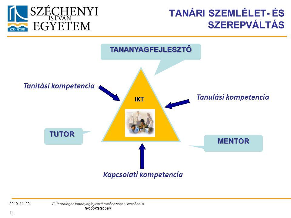 MENTOR TANÁRI SZEMLÉLET- ÉS SZEREPVÁLTÁS 2010. 11. 20. E- learninges tananyagfejlesztés módszertani kérdései a felsőoktatásban 11 TANANYAGFEJLESZTŐ TU