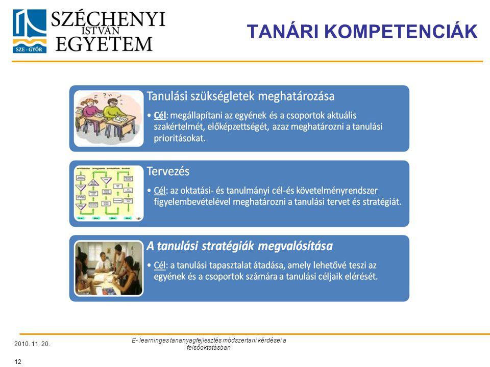 TANÁRI KOMPETENCIÁK 2010. 11. 20. E- learninges tananyagfejlesztés módszertani kérdései a felsőoktatásban 12