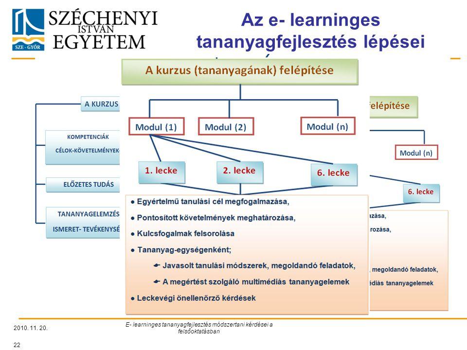 Az e- learninges tananyagfejlesztés lépései 2010. 11. 20. E- learninges tananyagfejlesztés módszertani kérdései a felsőoktatásban 22