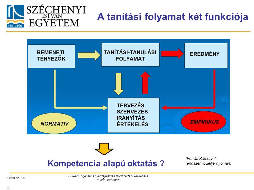 A tanítási folyamat két funkciója 2010. 11. 20. E- learninges tananyagfejlesztés módszertani kérdései a felsőoktatásban 8 (Forrás:Báthory Z. rendszerm