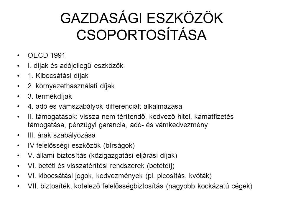 GAZDASÁGI ESZKÖZÖK CSOPORTOSÍTÁSA OECD 1991 I. díjak és adójellegű eszközök 1. Kibocsátási díjak 2. környezethasználati díjak 3. termékdíjak 4. adó és