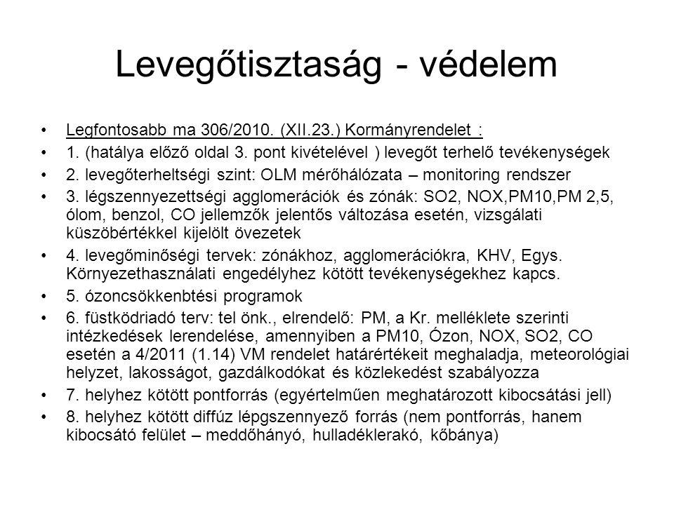 Levegőtisztaság - védelem Legfontosabb ma 306/2010. (XII.23.) Kormányrendelet : 1. (hatálya előző oldal 3. pont kivételével ) levegőt terhelő tevékeny