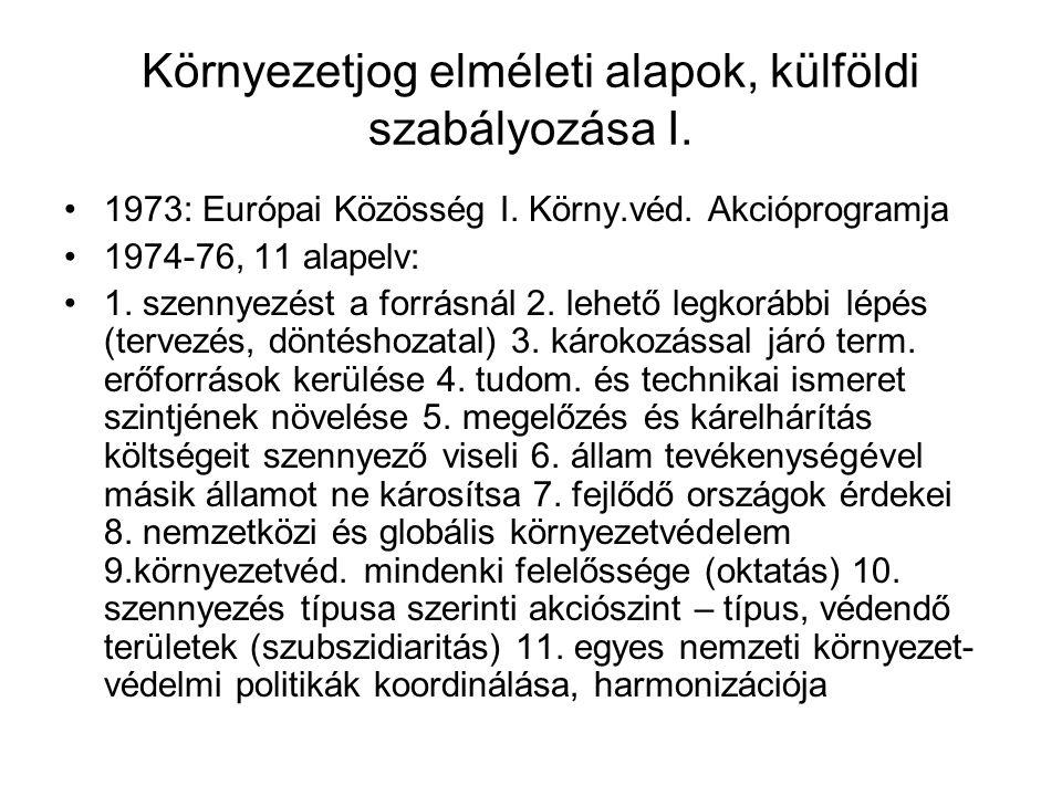 Környezetjog elvi alapjai (TK 95-124) Európa (Uniós Politika): Emberi Jogok Európa Konvenciója (típusügyek tk.) Környezethez való jog Magyarországon: 1976.