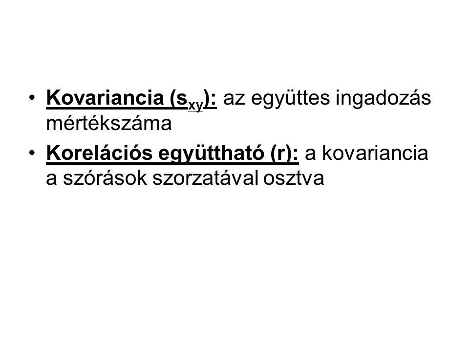 Kovariancia (s xy ): az együttes ingadozás mértékszáma Korelációs együttható (r): a kovariancia a szórások szorzatával osztva
