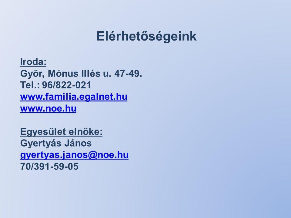 Elérhetőségeink Iroda: Győr, Mónus Illés u. 47-49. Tel.: 96/822-021 www.familia.egalnet.hu www.noe.hu Egyesület elnöke: Gyertyás János gyertyas.janos@