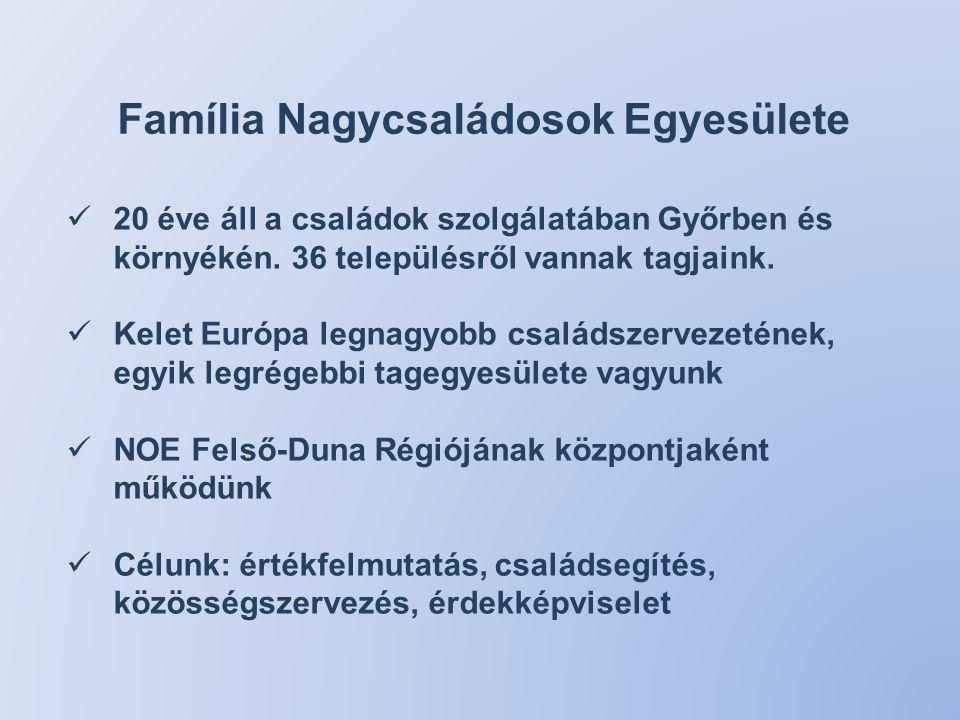 Família Nagycsaládosok Egyesülete 20 éve áll a családok szolgálatában Győrben és környékén. 36 településről vannak tagjaink. Kelet Európa legnagyobb c