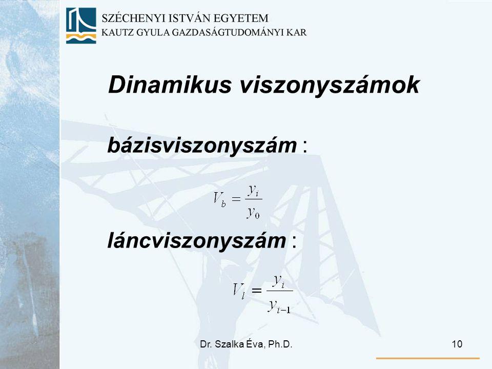 Dr. Szalka Éva, Ph.D.10 Dinamikus viszonyszámok bázisviszonyszám : láncviszonyszám :