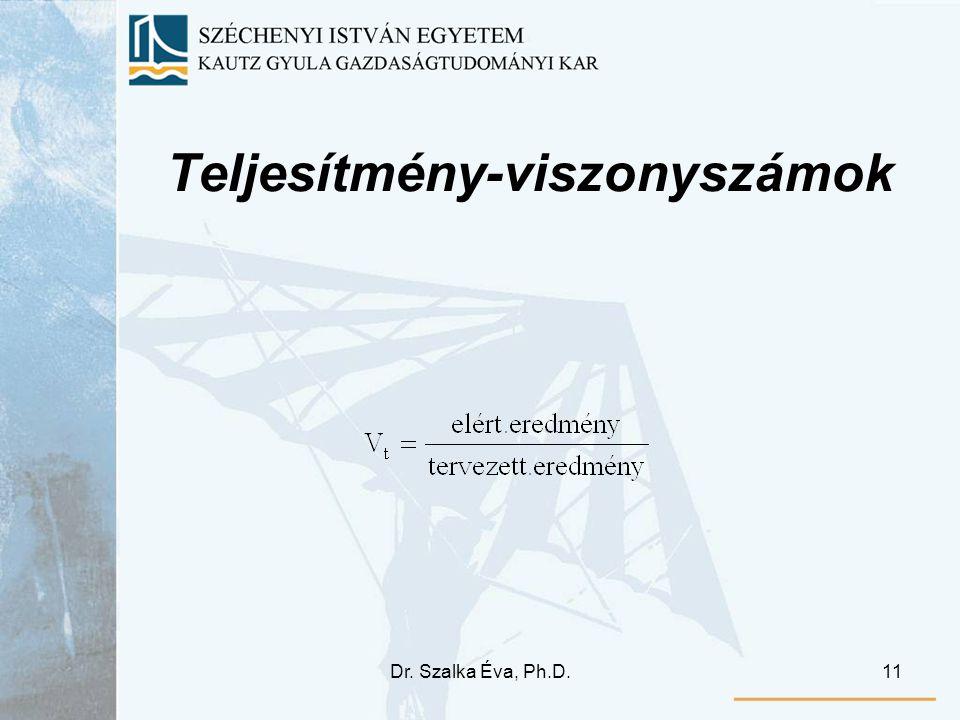 Dr. Szalka Éva, Ph.D.11 Teljesítmény-viszonyszámok