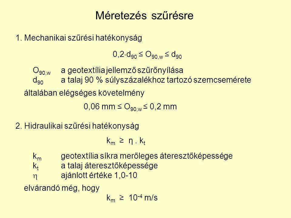 Méretezés szűrésre 1. Mechanikai szűrési hatékonyság 0,2  d 90 ≤ O 90,w ≤ d 90 O 90,w a geotextília jellemző szűrőnyílása d 90 a talaj 90 % súlyszáza