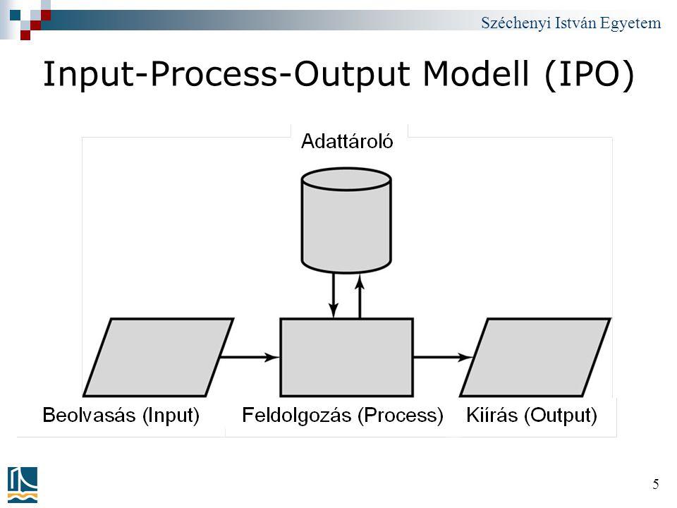 """Széchenyi István Egyetem 6 Input-Process-Output Modell (IPO) """"Beolvasás – Feldolgozás – Kiírás Modell:  Feldolgozandó adatok beolvasása (input): billentyűzet, egér, scanner, lyukkártya stb."""