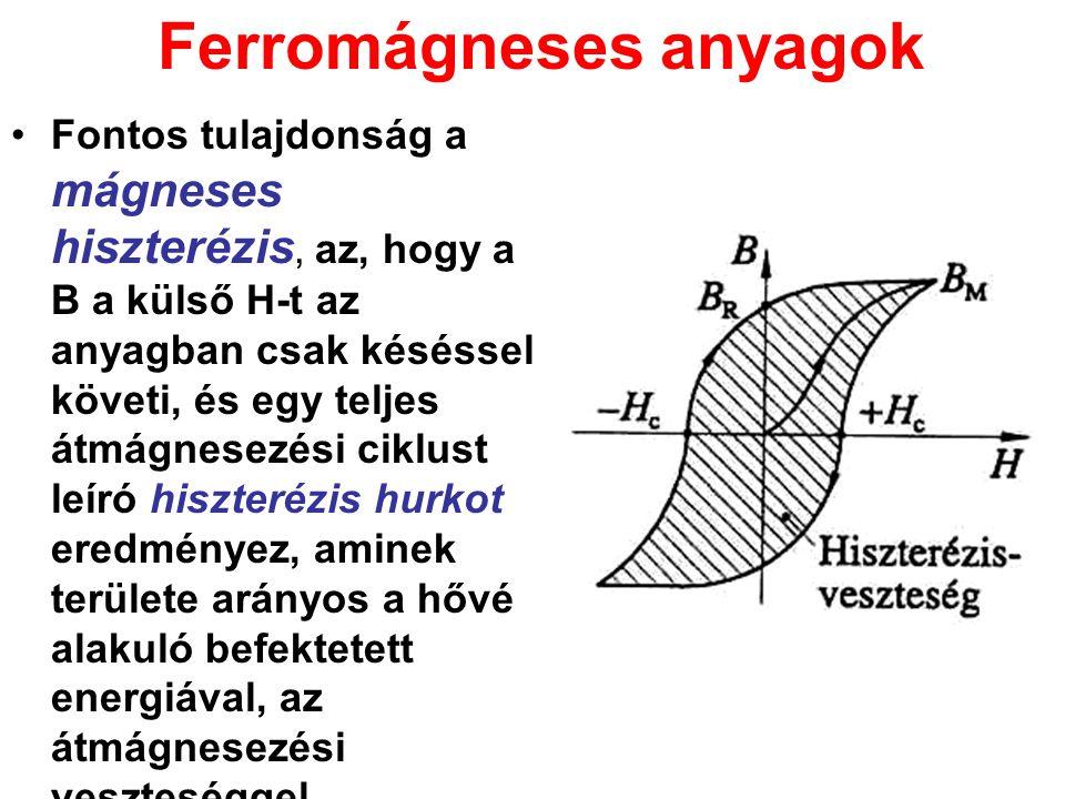Ferromágneses anyagok Fontos tulajdonság a mágneses hiszterézis, az, hogy a B a külső H-t az anyagban csak késéssel követi, és egy teljes átmágnesezés