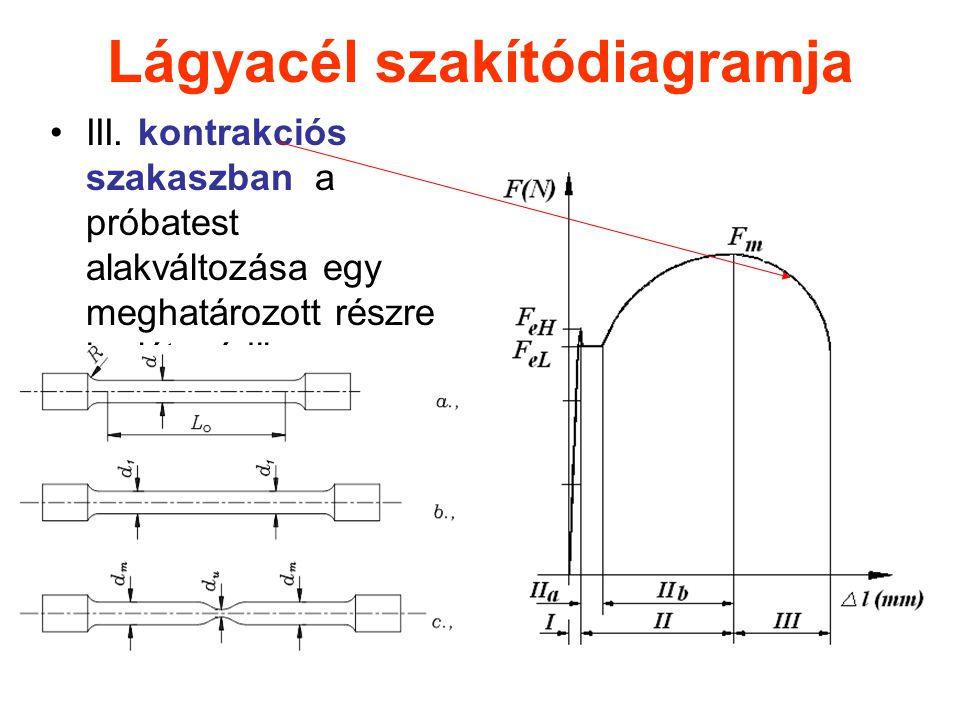 Lágyacél szakítódiagramja III. kontrakciós szakaszban a próbatest alakváltozása egy meghatározott részre korlátozódik.