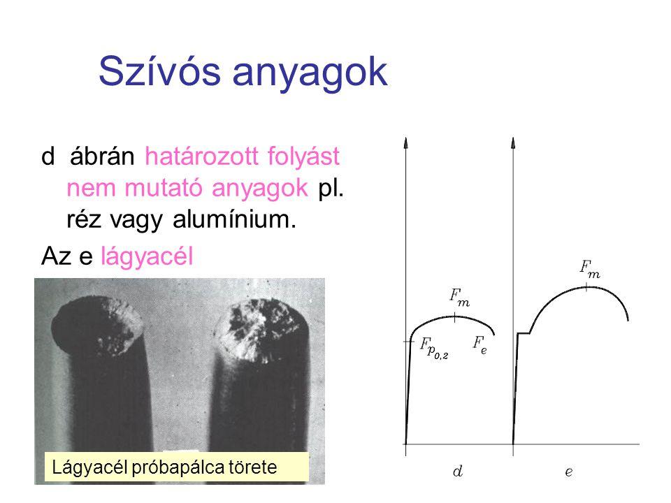 Szívós anyagok d ábrán határozott folyást nem mutató anyagok pl. réz vagy alumínium. Az e lágyacél Lágyacél próbapálca törete