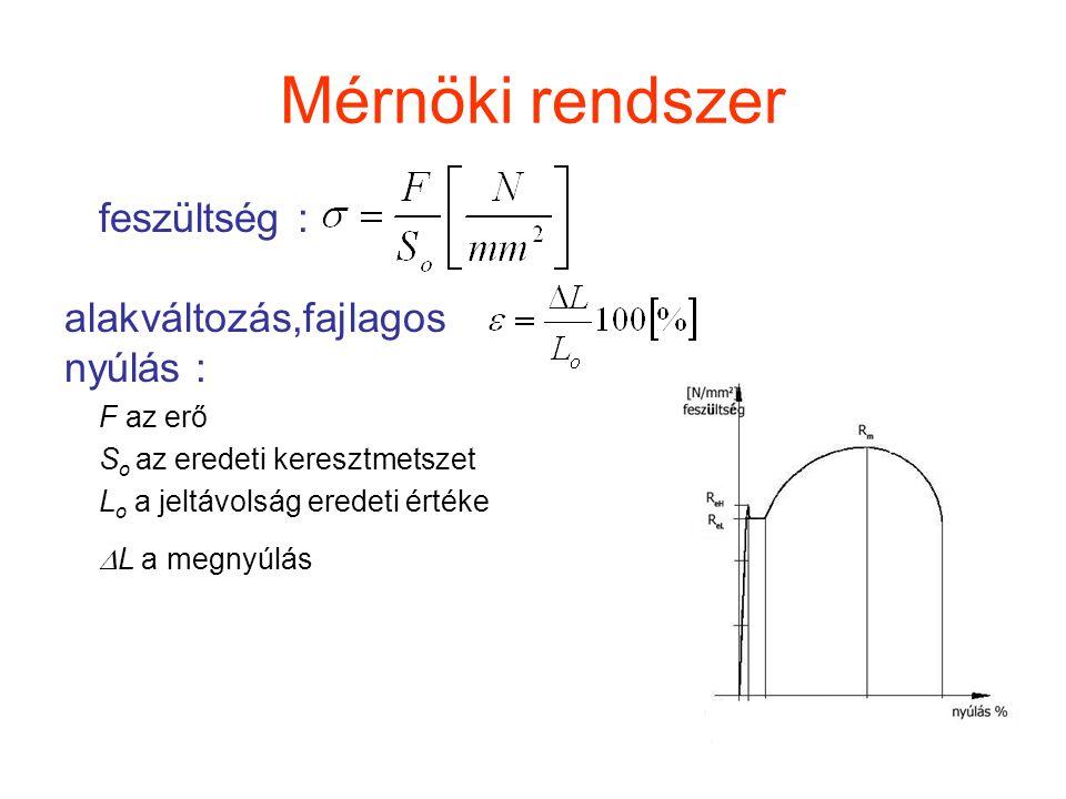 Mérnöki rendszer feszültség : alakváltozás,fajlagos nyúlás : F az erő S o az eredeti keresztmetszet L o a jeltávolság eredeti értéke  L a megnyúlás