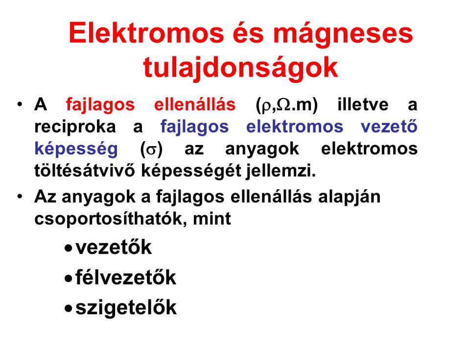 Elektromos és mágneses tulajdonságok A fajlagos ellenállás ( , .m) illetve a reciproka a fajlagos elektromos vezető képesség (  ) az anyagok elektr