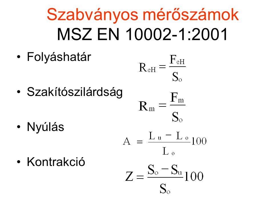 Szabványos mérőszámok MSZ EN 10002-1:2001 Folyáshatár Szakítószilárdság Nyúlás Kontrakció