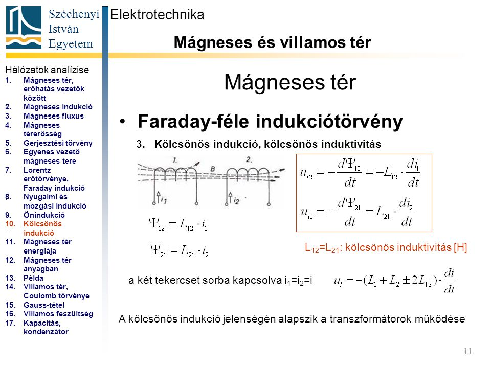 Széchenyi István Egyetem 11 Mágneses tér Faraday-féle indukciótörvény Elektrotechnika Mágneses és villamos tér... 3.Kölcsönös indukció, kölcsönös indu
