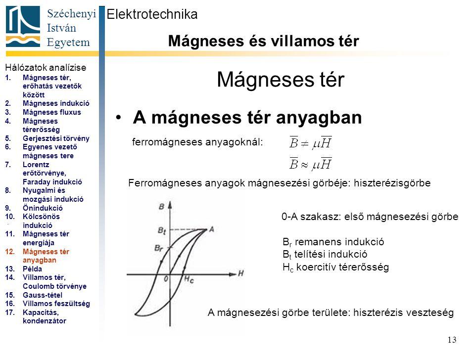 Széchenyi István Egyetem 13 Mágneses tér A mágneses tér anyagban Elektrotechnika Mágneses és villamos tér... ferromágneses anyagoknál: Ferromágneses a