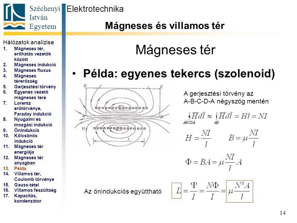 Széchenyi István Egyetem 14 Mágneses tér Példa: egyenes tekercs (szolenoid) Elektrotechnika Mágneses és villamos tér...
