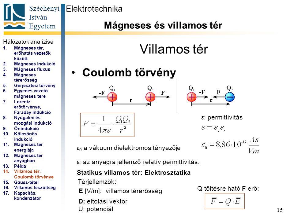 Széchenyi István Egyetem 15 Villamos tér Coulomb törvény Elektrotechnika Mágneses és villamos tér... ε: permittivitás ε 0 a vákuum dielektromos tényez