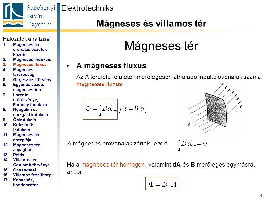 Széchenyi István Egyetem 4 Mágneses tér A mágneses fluxus Elektrotechnika Mágneses és villamos tér... Az A területű felületen merőlegesen áthaladó ind