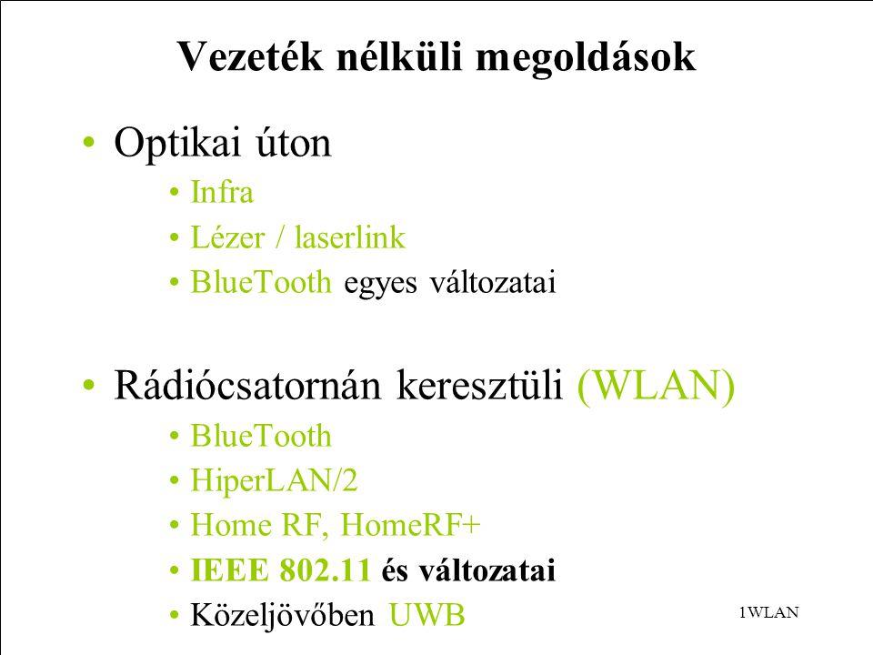 1WLAN Vezeték nélküli megoldások Optikai úton Infra Lézer / laserlink BlueTooth egyes változatai Rádiócsatornán keresztüli (WLAN) BlueTooth HiperLAN/2 Home RF, HomeRF+ IEEE 802.11 és változatai Közeljövőben UWB