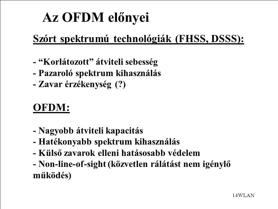14WLAN Az OFDM előnyei Szórt spektrumú technológiák (FHSS, DSSS): - Korlátozott átviteli sebesség - Pazaroló spektrum kihasználás - Zavar érzékenység (?) OFDM: - Nagyobb átviteli kapacitás - Hatékonyabb spektrum kihasználás - Külső zavarok elleni hatásosabb védelem - Non-line-of-sight (közvetlen rálátást nem igénylő működés)