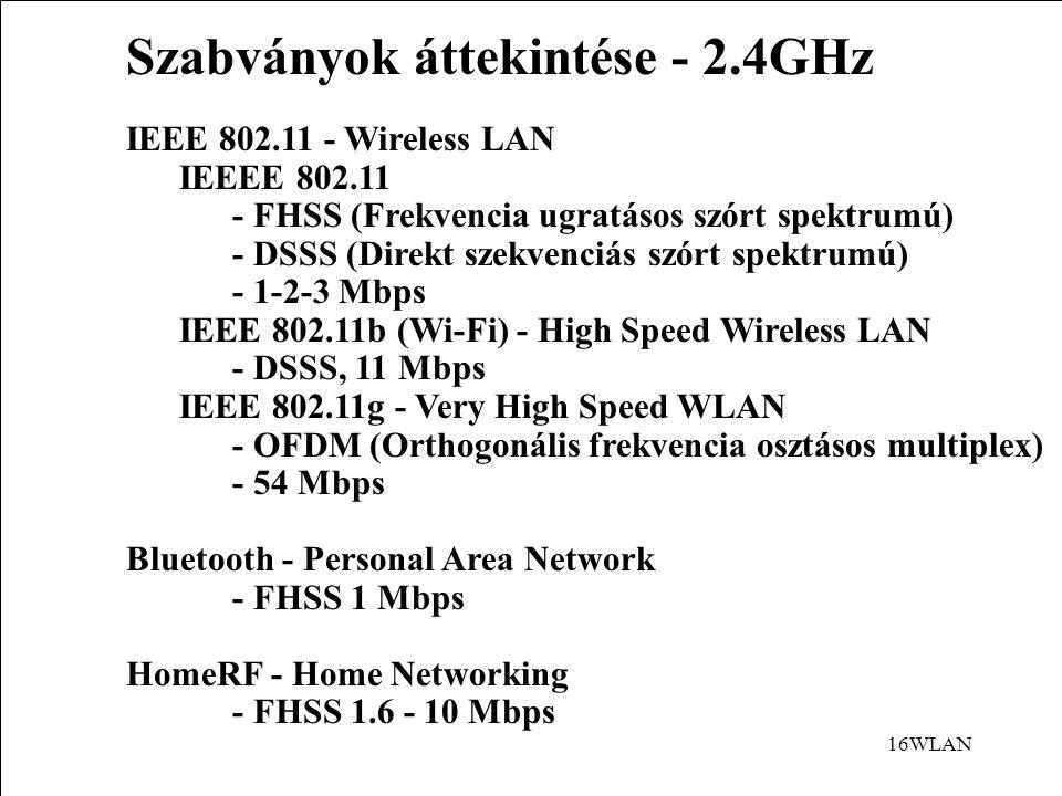16WLAN IEEE 802.11 - Wireless LAN IEEEE 802.11 - FHSS (Frekvencia ugratásos szórt spektrumú) - DSSS (Direkt szekvenciás szórt spektrumú) - 1-2-3 Mbps IEEE 802.11b (Wi-Fi) - High Speed Wireless LAN - DSSS, 11 Mbps IEEE 802.11g - Very High Speed WLAN - OFDM (Orthogonális frekvencia osztásos multiplex) - 54 Mbps Bluetooth - Personal Area Network - FHSS 1 Mbps HomeRF - Home Networking - FHSS 1.6 - 10 Mbps Szabványok áttekintése - 2.4GHz