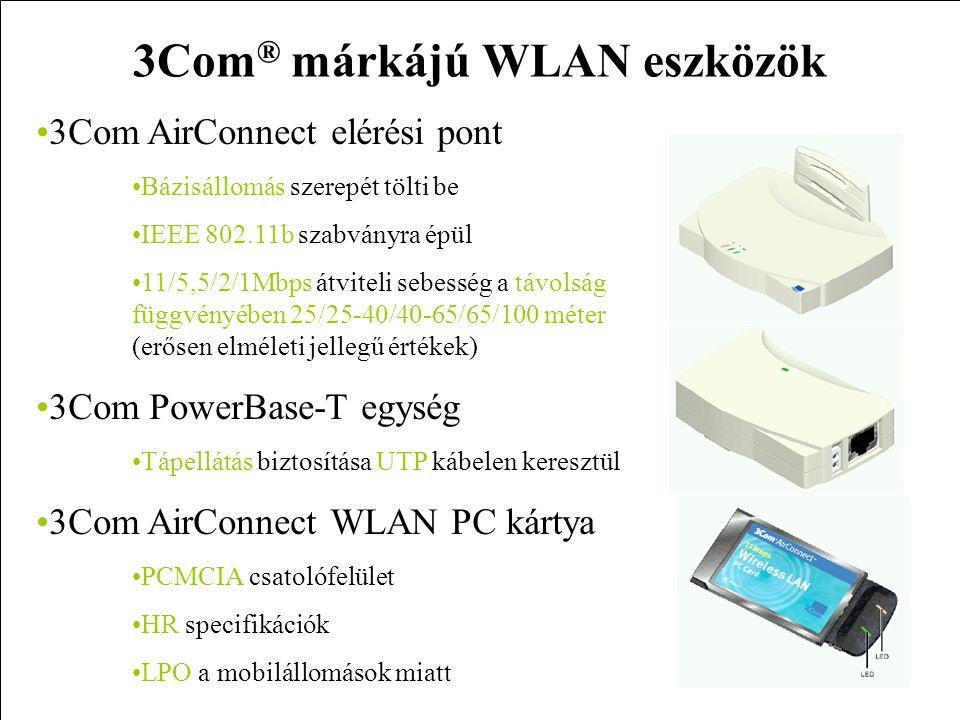22WLAN 3Com ® márkájú WLAN eszközök 3Com AirConnect elérési pont Bázisállomás szerepét tölti be IEEE 802.11b szabványra épül 11/5,5/2/1Mbps átviteli sebesség a távolság függvényében 25/25-40/40-65/65/100 méter (erősen elméleti jellegű értékek) 3Com PowerBase-T egység Tápellátás biztosítása UTP kábelen keresztül 3Com AirConnect WLAN PC kártya PCMCIA csatolófelület HR specifikációk LPO a mobilállomások miatt