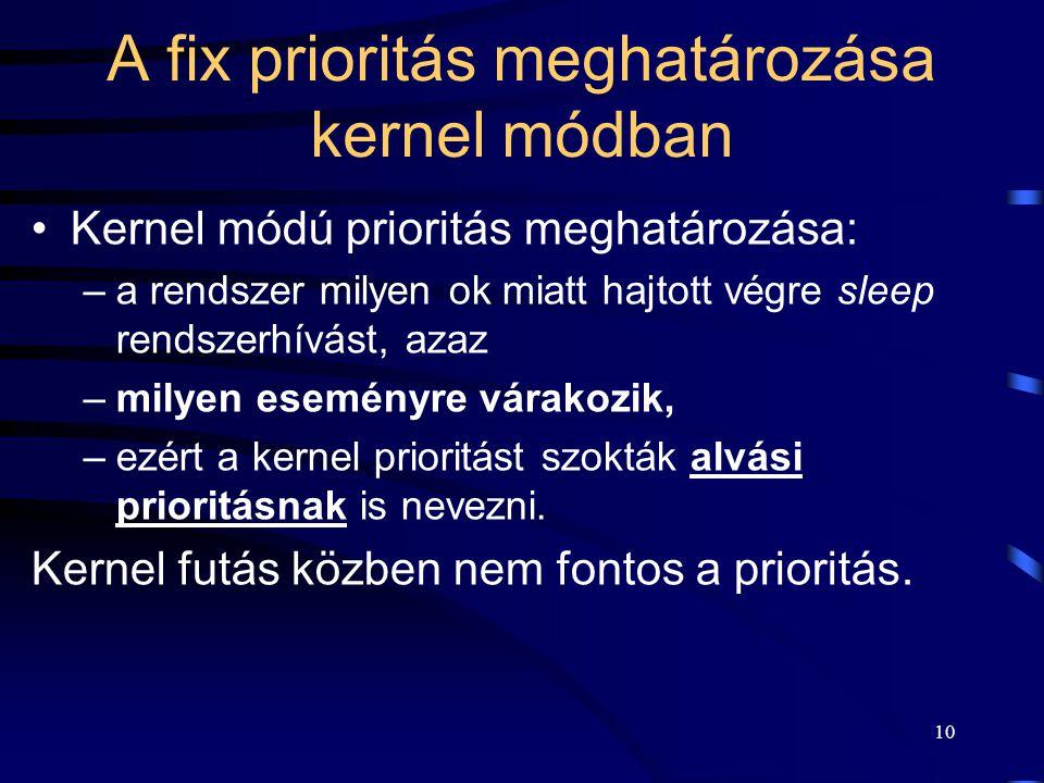 10 A fix prioritás meghatározása kernel módban Kernel módú prioritás meghatározása: –a rendszer milyen ok miatt hajtott végre sleep rendszerhívást, azaz –milyen eseményre várakozik, –ezért a kernel prioritást szokták alvási prioritásnak is nevezni.