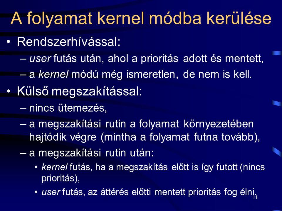11 A folyamat kernel módba kerülése Rendszerhívással: –user futás után, ahol a prioritás adott és mentett, –a kernel módú még ismeretlen, de nem is kell.
