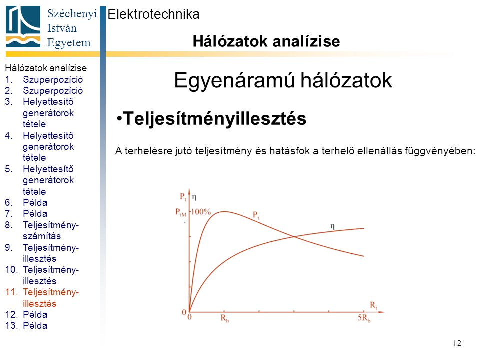 Széchenyi István Egyetem 12 Egyenáramú hálózatok Teljesítményillesztés Elektrotechnika Hálózatok analízise. R1=R2=R3=10Ω U=10V. A terhelésre jutó telj