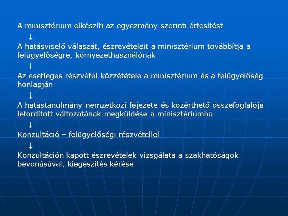 A minisztérium elkészíti az egyezmény szerinti értesítést ↓ A hatásviselő válaszát, észrevételeit a minisztérium továbbítja a felügyelőségre, környezethasználónak ↓ Az esetleges részvétel közzététele a minisztérium és a felügyelőség honlapján ↓ A hatástanulmány nemzetközi fejezete és közérthető összefoglalója lefordított változatának megküldése a minisztériumba ↓ Konzultáció – felügyelőségi részvétellel ↓ Konzultáción kapott észrevételek vizsgálata a szakhatóságok bevonásával, kiegészítés kérése
