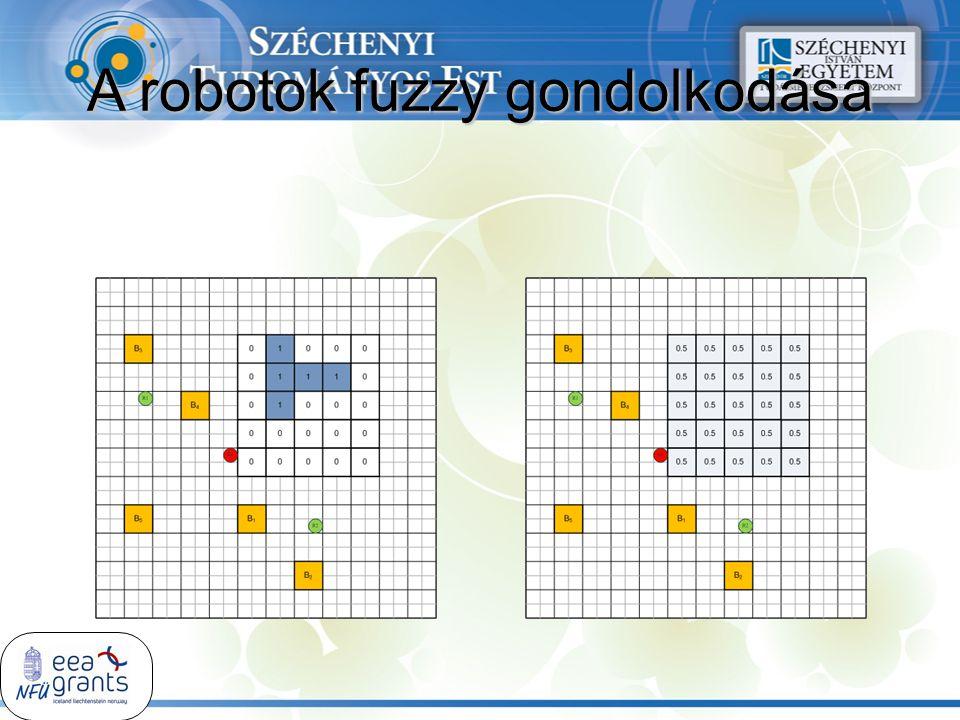 A robotok fuzzy gondolkodása