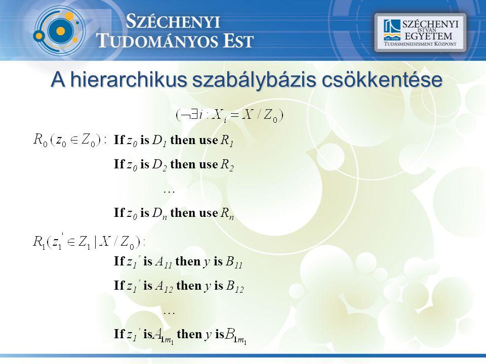 A hierarchikus szabálybázis csökkentése If z 0 is D 1 then use R 1 If z 0 is D 2 then use R 2 … If z 0 is D n then use R n If z 1 ' is A 11 then y is B 11 If z 1 ' is A 12 then y is B 12 … If z 1 ' is then y is
