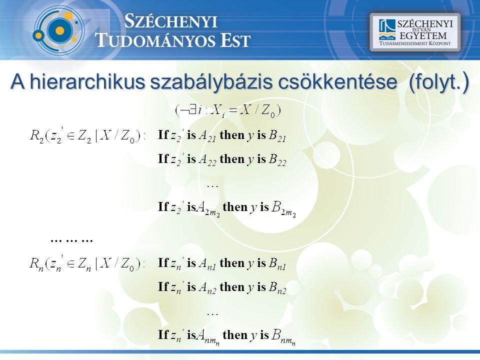 A hierarchikus szabálybázis csökkentése (folyt.