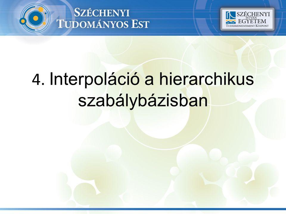 4. Interpoláció a hierarchikus szabálybázisban