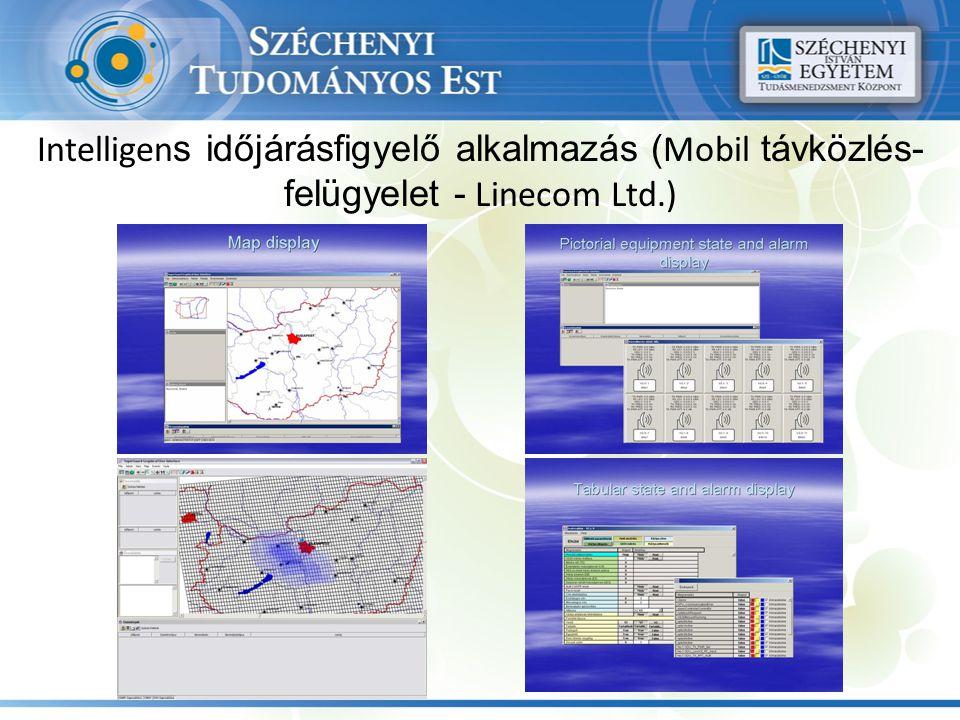 Intelligen s időjárásfigyelő alkalmazás ( Mobil távközlés- felügyelet - Linecom Ltd.)