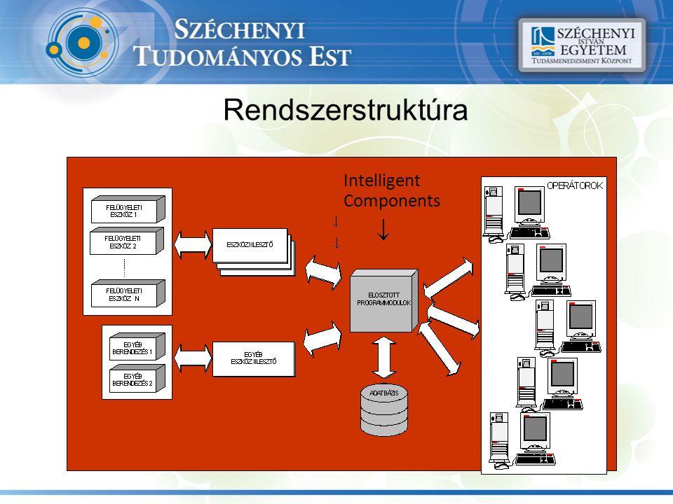 Rendszerstruktúra Intelligent Components
