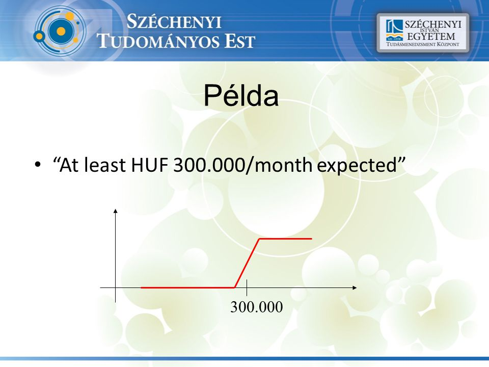 "Példa ""At least HUF 300.000/month expected"" 300.000"