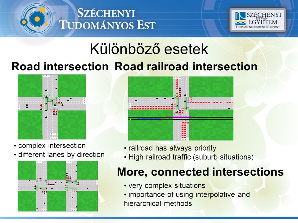 Különböző esetek Road intersection complex intersection different lanes by direction Road railroad intersection railroad has always priority High rail