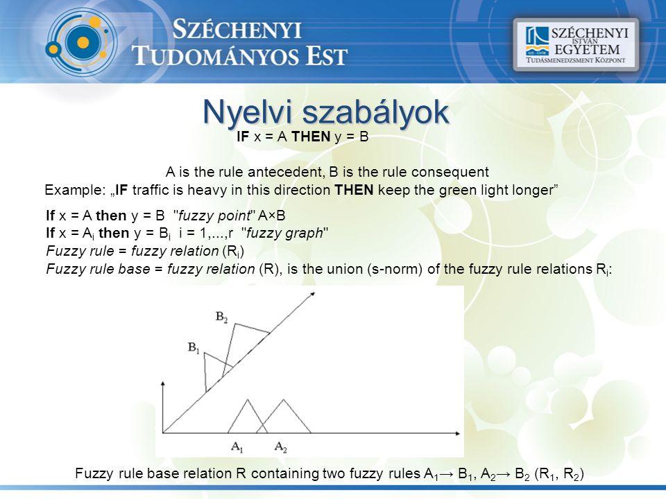 A használt matematikai elem: fuyzzy szignatúra x 11 x 12 x1x1 x 21 x 221 x 222 x 223 x 23 x 31 x 32 x2x2 x3x3 x x 22
