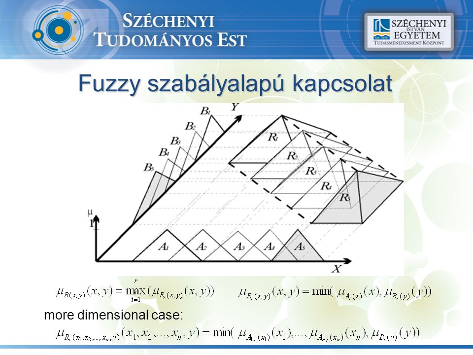A következő előadásunk : 2010.október 13. Dr. Budai István Segitenék. (Hogyan) segíthetek? 110