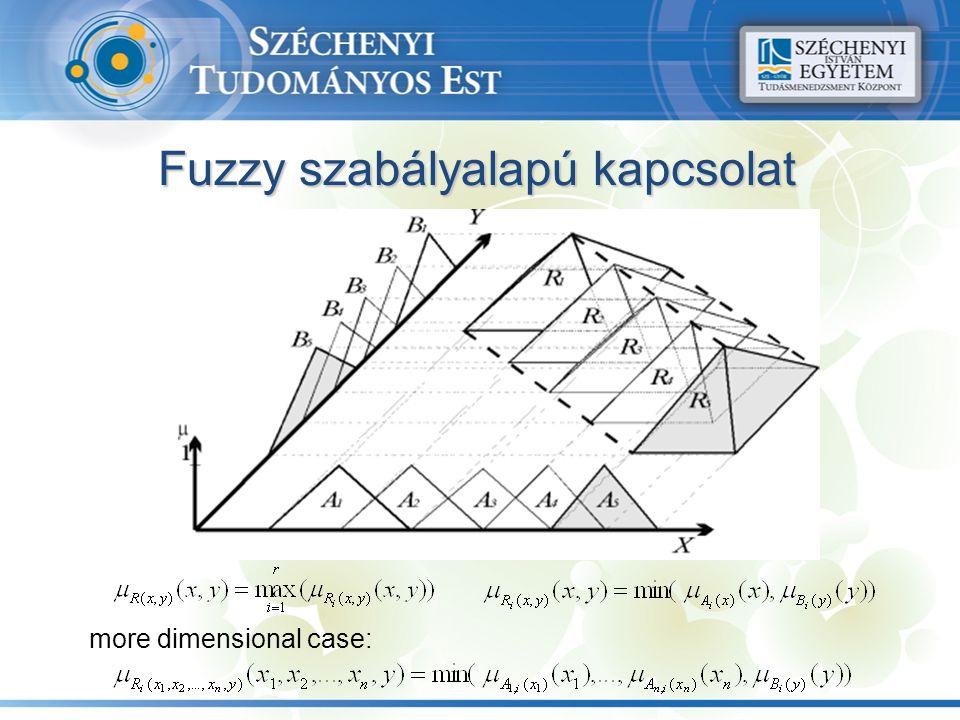 Fuzzy következtető mechanizmus (Mamdani) If x 1 = A 1,i and x 2 = A 2,i and...and x n = A n,i then y = B i The weighting factor w ji characterizes, how far the input x j corresponds to the rule antecedent fuzzy set A j,i in one dimension The weighting factor w i characterizes, how far the input x fulfils to the antecedents of the rule R i.