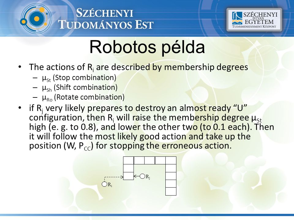Robotos példa The actions of R i are described by membership degrees – μ St (Stop combination) – μ Sh (Shift combination) – μ Ro (Rotate combination)